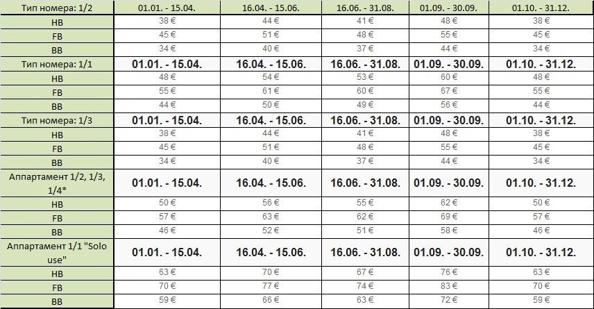 Стоимость услуг в Игало