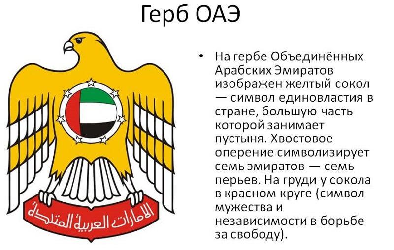 Дубай флаг и герб залив марина дубай