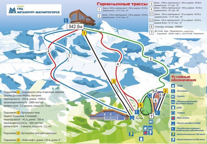 Схема трасс курорта Магнитогорск