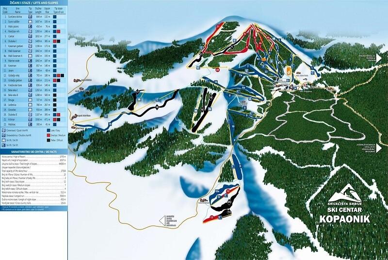 Схема спусков курорта Копаоник