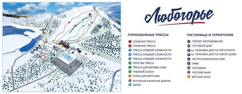 Карта спусков Любогорье