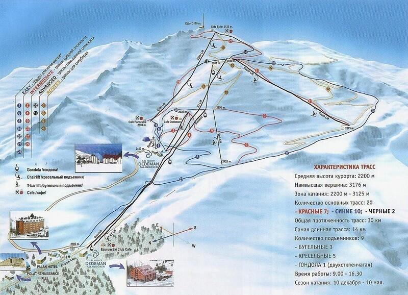 Схема спусков Паландокен