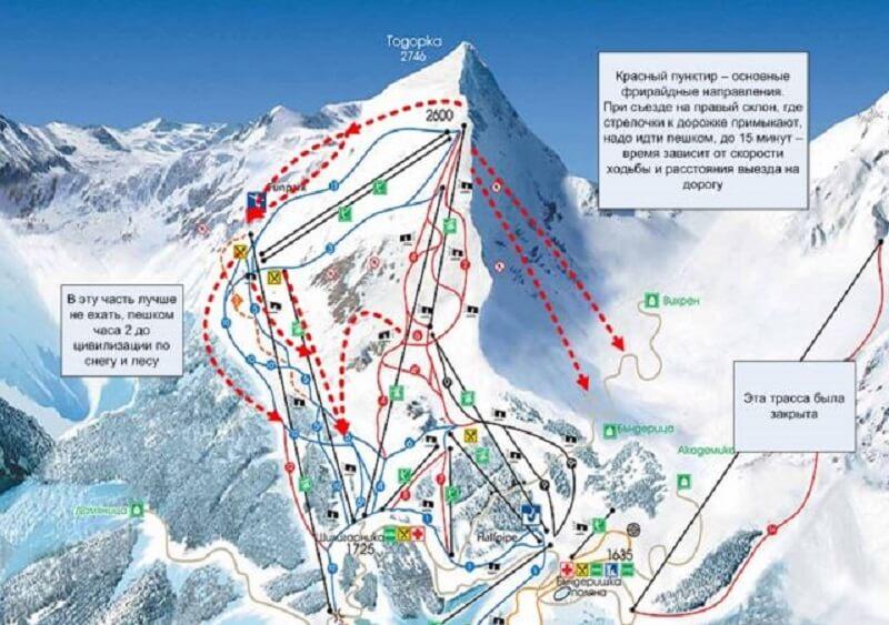 Лыжный курорт Банско