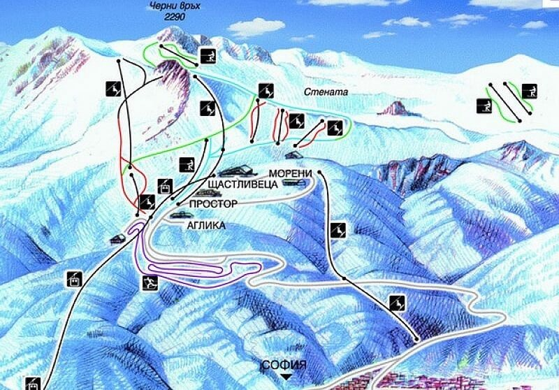 Лыжная база Витоша