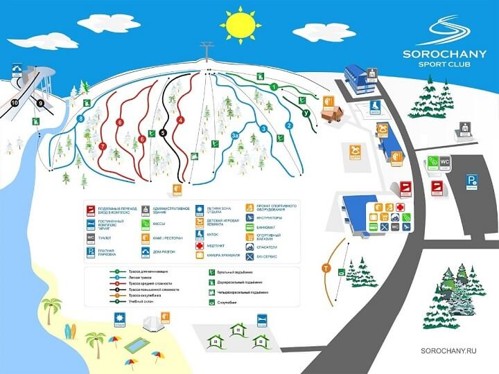 Инфраструктура базы Сорочаны